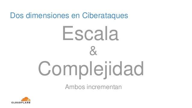 Dos dimensiones en Ciberataques Escala Ambos incrementan Complejidad &