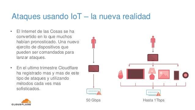 Ataques usando IoT – la nueva realidad • El Internet de las Cosas se ha convertido en lo que muchos habían pronosticado. U...