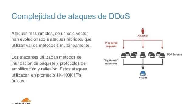 Complejidad de ataques de DDoS Ataques mas simples, de un solo vector han evolucionado a ataques híbridos, que utilizan va...