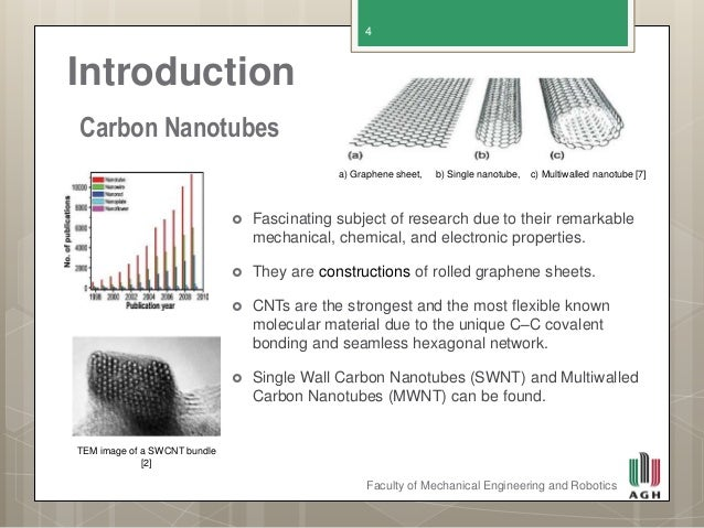 mechanical properties of carbon nanotubes thesis This masters thesis-open access is brought to you for free and open access   carbon nanotubes (cnts) have excellent mechanical, electrical and  electromechanical  properties under mechanical loading, these composites  have potential.