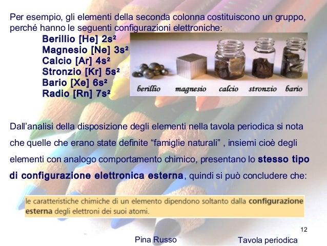La tavola periodica 17 - Tavola periodica degli elementi con configurazione elettronica ...