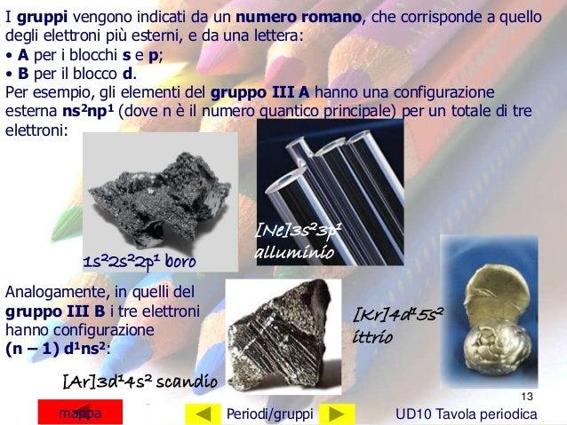 La tavola periodica 17 - Numero elementi tavola periodica ...