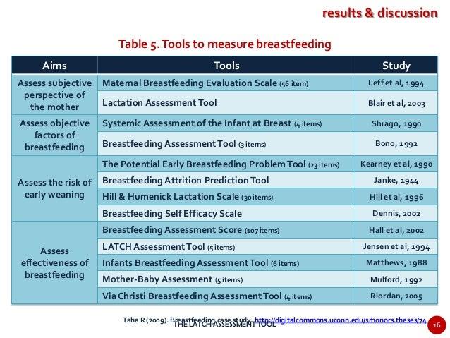 Latch Assessment Tool