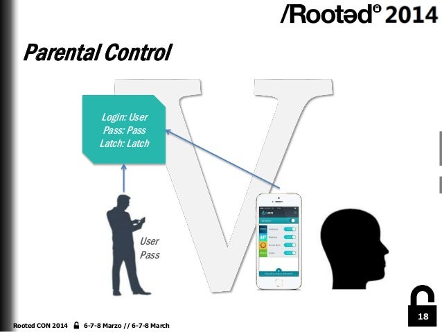 Parental Control Login: User Pass: Pass Latch: Latch  User Pass  18 Rooted CON 2014  6-7-8 Marzo // 6-7-8 March