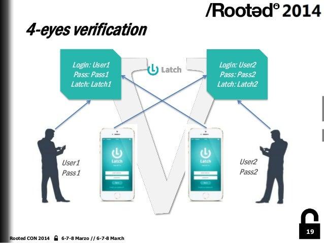 4-eyes verification Login: User1 Pass: Pass1 Latch: Latch1  User1 Pass1  Login: User2 Pass: Pass2 Latch: Latch2  User2 Pas...
