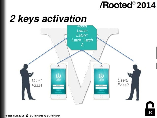 2 keys activation Asset Latch: Latch1 Latch: Latch 2  User1 Pass1  User2 Pass2  20 Rooted CON 2014  6-7-8 Marzo // 6-7-8 M...