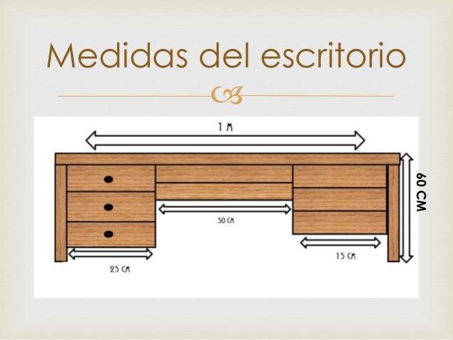 La t cnica como sistema for Medidas de un escritorio
