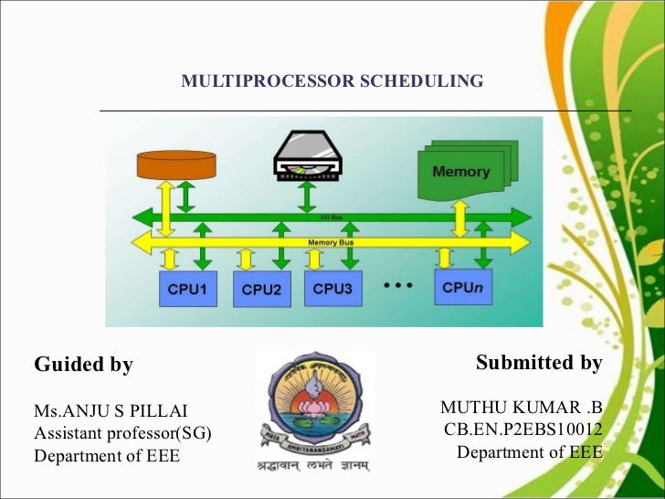 MULTIPROCESSOR SCHEDULING Guided by Ms.ANJU S PILLAI Assistant professor(SG) Department of EEE Submitted by MUTHU KUMAR .B...