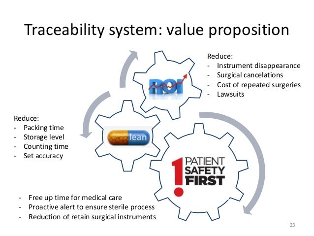 Process Redesign For Improving The Traceability Of Medical