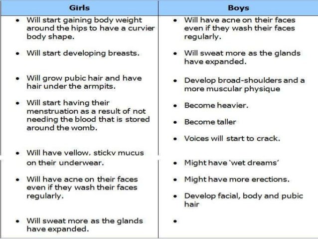 physical dating stages