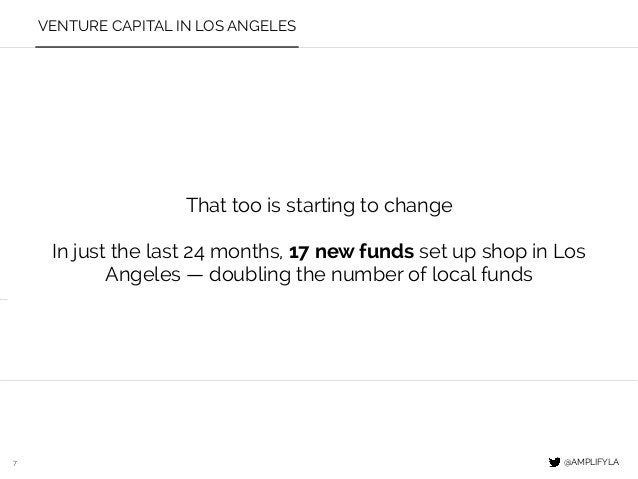 7 That too is starting to change In just the last 24 months, 17 new funds set up shop in Los Angeles — doubling the number...