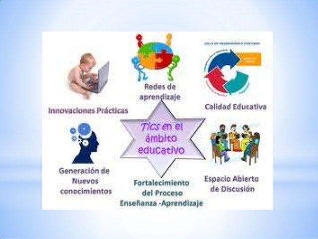 La tecnología educativa como disciplina Slide 2