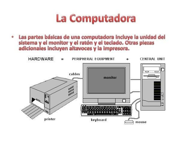La Computadora  ° Las partes básicas de una computadora Incluye la unidad del sistema y el monitor y el ratón y el teclado...