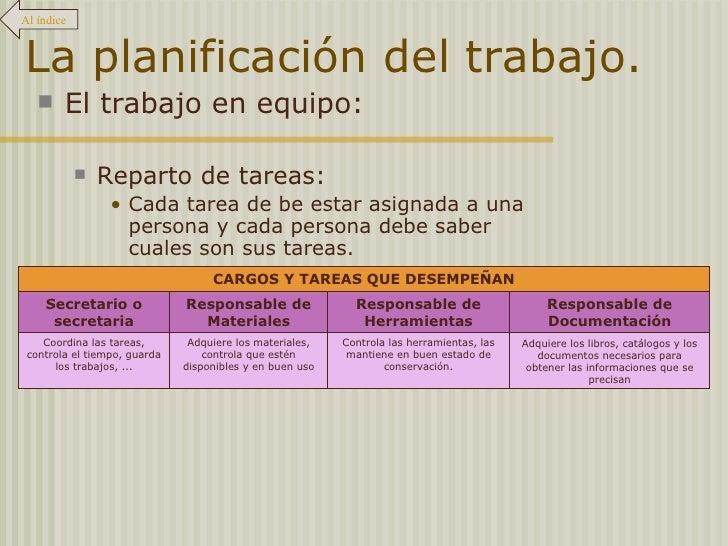 La planificación del trabajo. <ul><li>El trabajo en equipo: </li></ul><ul><ul><li>Reparto de tareas: </li></ul></ul><ul><u...