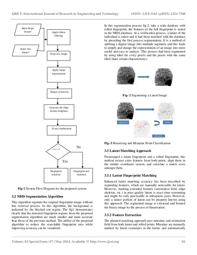 Requirements Of Good Line Drawing Algorithm : Latent fingerprint and vein matching using ridge feature