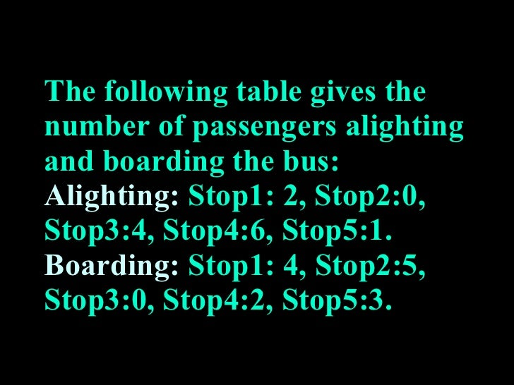 The following table gives the number of passengers alighting and boarding the bus: Alighting:  Stop1: 2, Stop2:0, Stop3:4,...