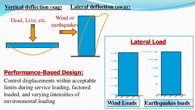 Lec01 Design of RC Structures under lateral load (Earthquake Engineer…