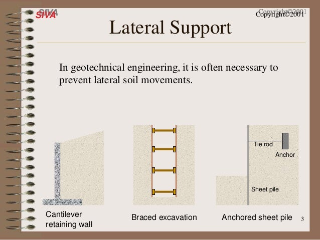 lateral stability complete soil mech undestanding pakage abhay