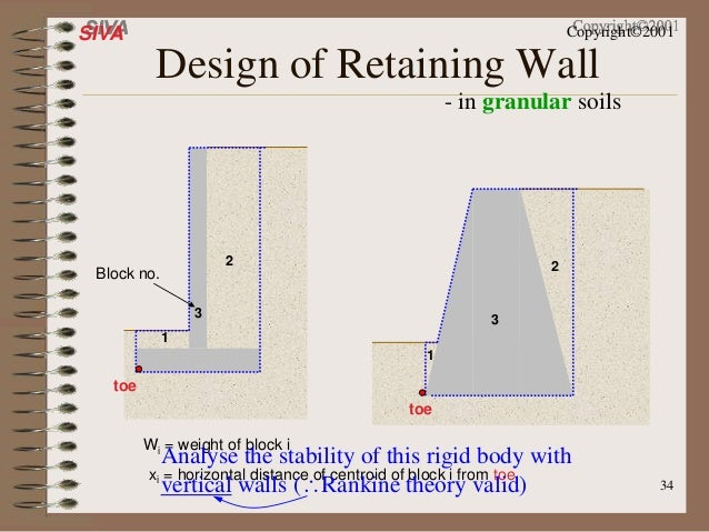 Lateral Stability Complete Soil Mech Undestanding Pakage