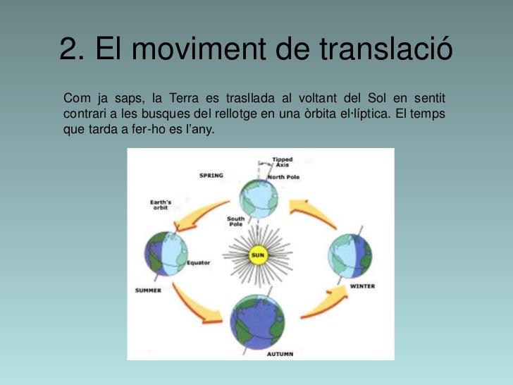 2. El moviment de translacióCom ja saps, la Terra es trasllada al voltant del Sol en sentitcontrari a les busques del rell...