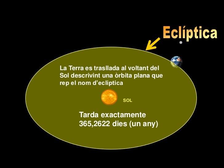 La Terra es trasllada al voltant delSol descrivint una òrbita plana querep el nom d'eclíptica                      SOL    ...