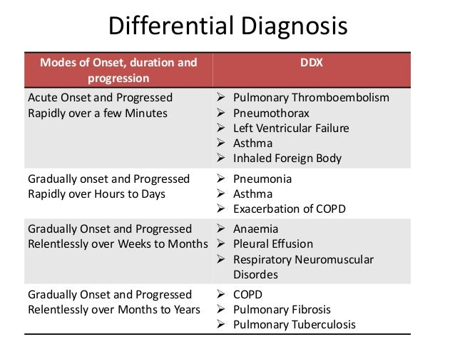 DYSPNEA DIFFERENTIAL DIAGNOSIS DOWNLOAD
