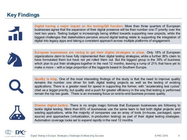 Latest Trends in Digital Testing in Europe: Strategies