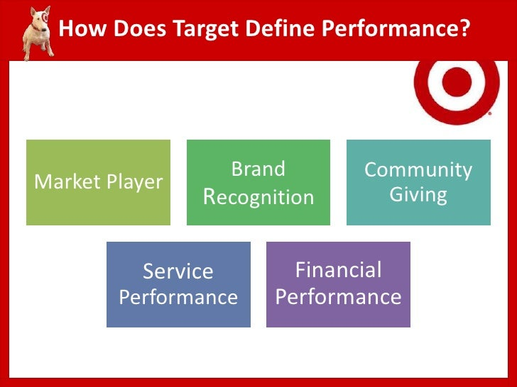 target financial analysis Target's financial ratios grouped by activity, liquidity, solvency, and profitability  valuation ratios such as p/e, p/bv, p/s.
