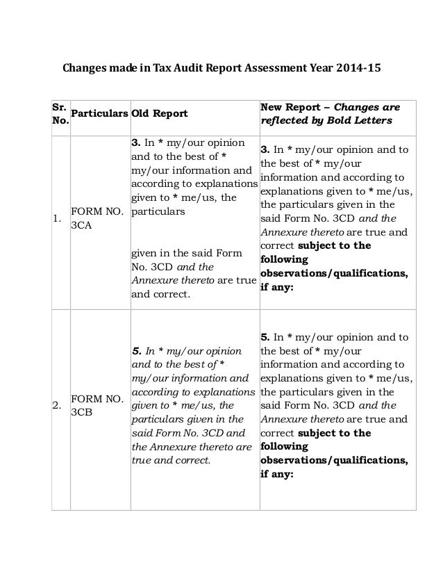 Latest changes in tax audit report for assessment year 201415 – Auditing Report Format