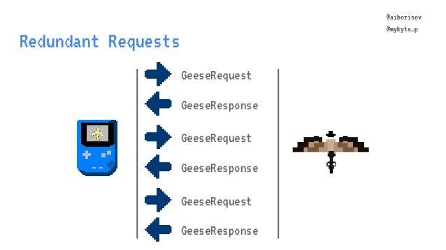 @aiborisov @mykyta_p Redundant Requests @aiborisov @mykyta_p GeeseRequest GeeseResponse GeeseRequest GeeseResponse GeeseRe...