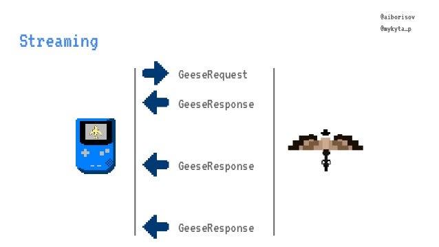 @aiborisov @mykyta_p Streaming @aiborisov @mykyta_p GeeseRequest GeeseResponse GeeseResponse GeeseResponse