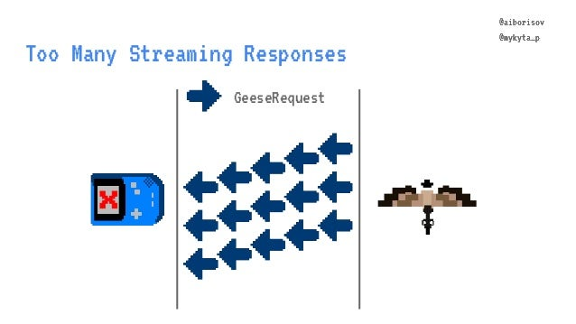 @aiborisov @mykyta_p Too Many Streaming Responses @aiborisov @mykyta_p GeeseRequest X
