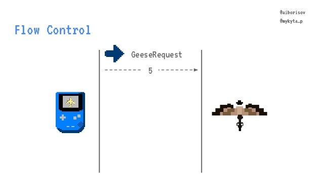 @aiborisov @mykyta_p Flow Control @aiborisov @mykyta_p GeeseRequest 5