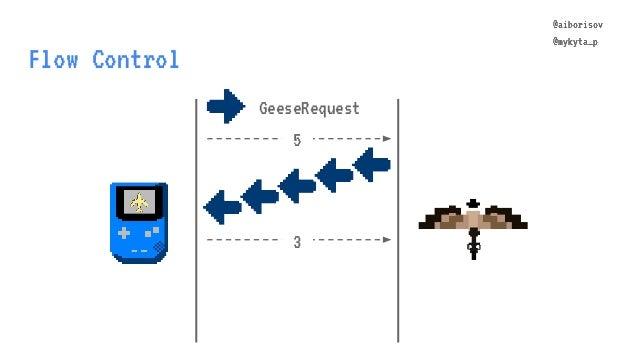 @aiborisov @mykyta_p Flow Control @aiborisov @mykyta_p GeeseRequest 5 3