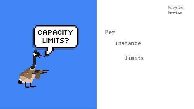 @aiborisov @mykyta_p @aiborisov @mykyta_p Per instance limits