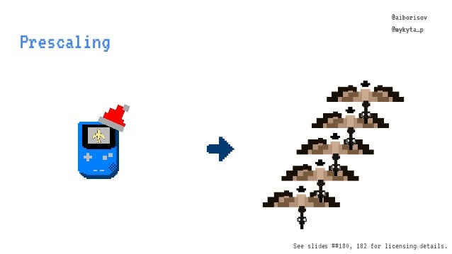 @aiborisov @mykyta_p Prescaling @aiborisov @mykyta_p See slides ##180, 182 for licensing details.