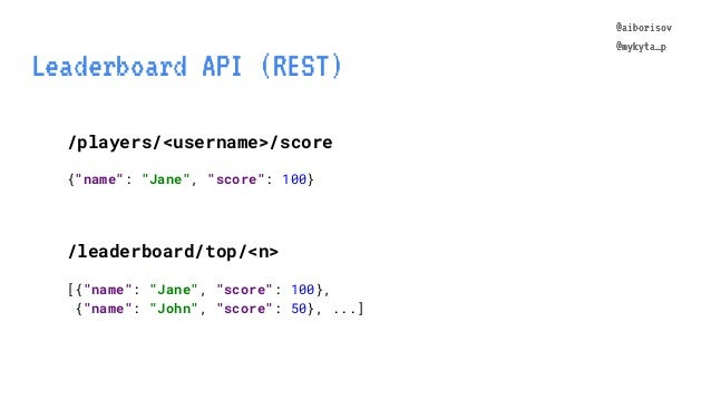 "@aiborisov @mykyta_p Leaderboard API (REST) /players/<username>/score {""name"": ""Jane"", ""score"": 100} /leaderboard/top/<n> ..."