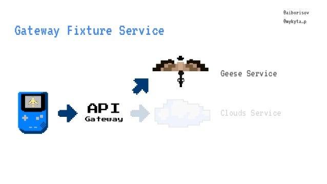@aiborisov @mykyta_p Gateway Fixture Service Clouds ServiceAPI Gateway @aiborisov @mykyta_p Geese Service