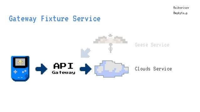 @aiborisov @mykyta_p Gateway Fixture Service API Gateway @aiborisov @mykyta_p Geese Service Clouds Service