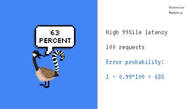 @aiborisov @mykyta_p @aiborisov @mykyta_p High 99%ile latency 100 requests Error probability: 1 – 0.99^100 = 63%