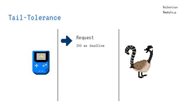 @aiborisov @mykyta_p Tail-Tolerance @aiborisov @mykyta_p Request 200 ms deadline