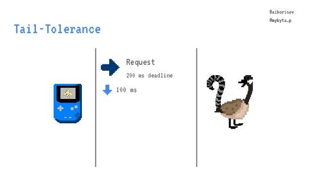 @aiborisov @mykyta_p Tail-Tolerance @aiborisov @mykyta_p Request 200 ms deadline ↓ 100 ms