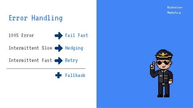 @aiborisov @mykyta_p @aiborisov @mykyta_p Error Handling 100% Error Fail Fast Intermittent Slow Hedging Intermittent Fast ...