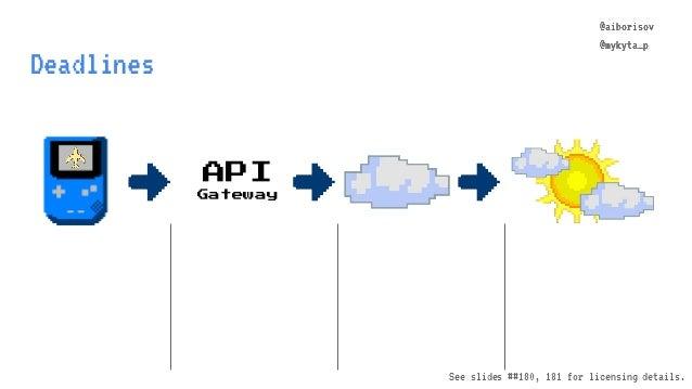 @aiborisov @mykyta_p Deadlines API Gateway @aiborisov @mykyta_p See slides ##180, 181 for licensing details.