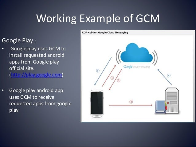 Gcm forex google play