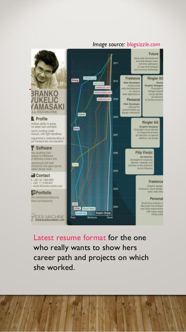 12. Image Source: Blogsizzle.com Latest Resume Format ...