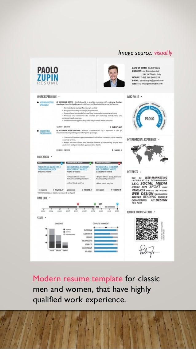 SlideShare  Modern Resume Format