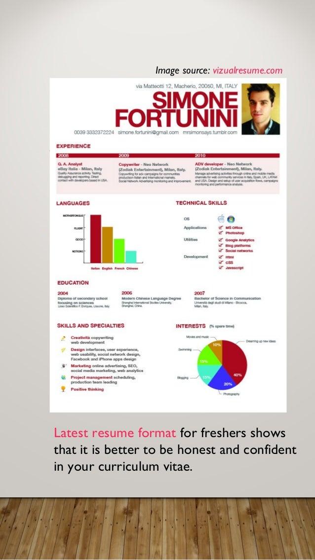 Latest Resume Formats 2016