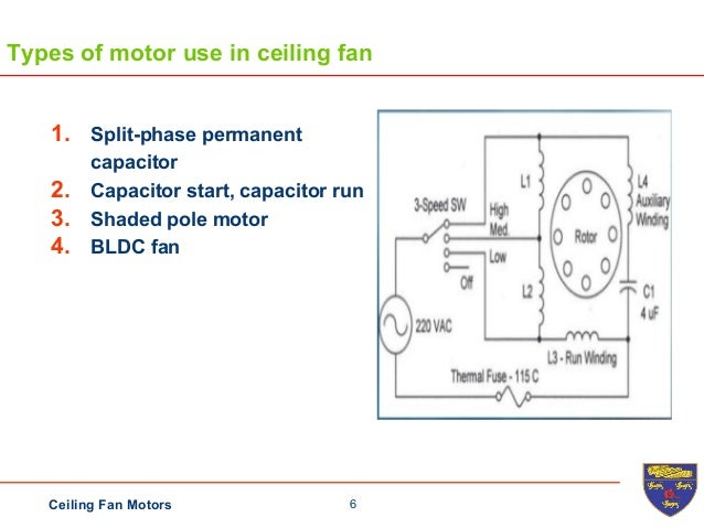 Diagram Ceiling Fan Capacitor Use