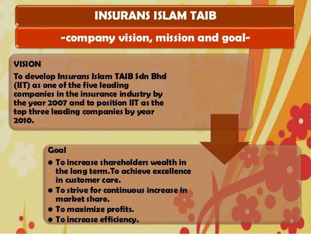 Insurance Taib Brunei